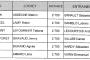 Résultats courses écoles 21/03 - Trot - Graignes