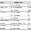 Résultat course école hippodrome de Nîmes - 16/05/2015