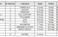 Résultats course école du 25/04 - Cavaillon