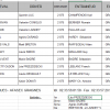 Résultats course école Argentan 30/05/2015