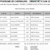 Résultats course école Graignes - Hippodrome de Cherbourg 14/06/2015