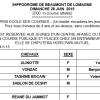 Résultat Course école du 28/06/2015 à Beaumont de Lomagnes
