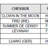 Résultats course école de Cavaillon - galop - 17/10/2015
