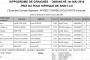 Résultats course école - 01 mai - Hippodrome de Graignes
