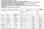 Résultats course école - 30 avril - Hippodrome de Cavaillon