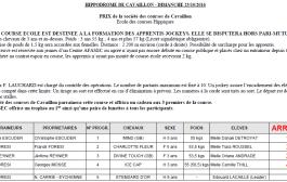 Résultats de la course école du 23/10/2016 à Cavaillon