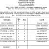 Résultats de la Course École du 29/01/2017 à AGEN