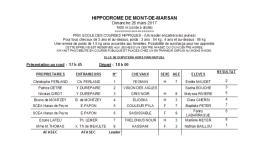 Résultats de la Course Ecole du 26 mars 2017 à Mont-de-Marsan