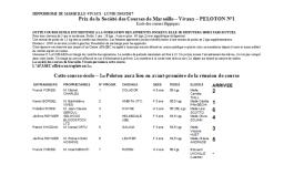Résultats de la Course Ecole du 20 mars 2017 à Marseille - Vivaux