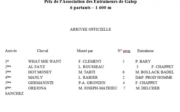 Résultats de la Course Ecole du 5 avril 2018 à Saint Cloud