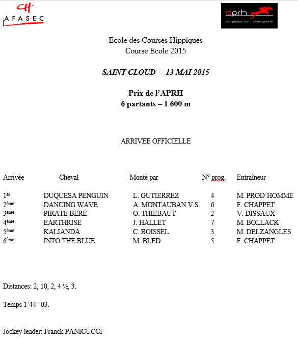 Résultats de la course école Saint Cloud 13/05/2015