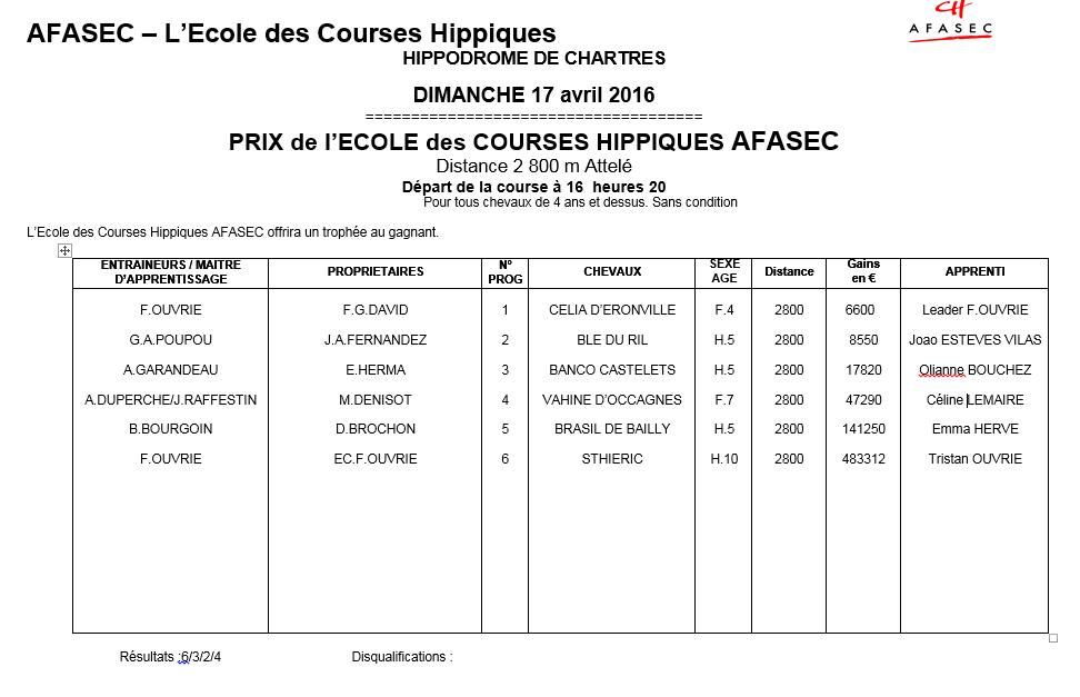 Course école Chartres 17_04