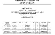 Résultats course école du 16 novembre 2014 - Cabriès