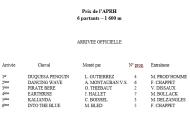 Résultats de la course école de Saint Cloud - 13/05/2015